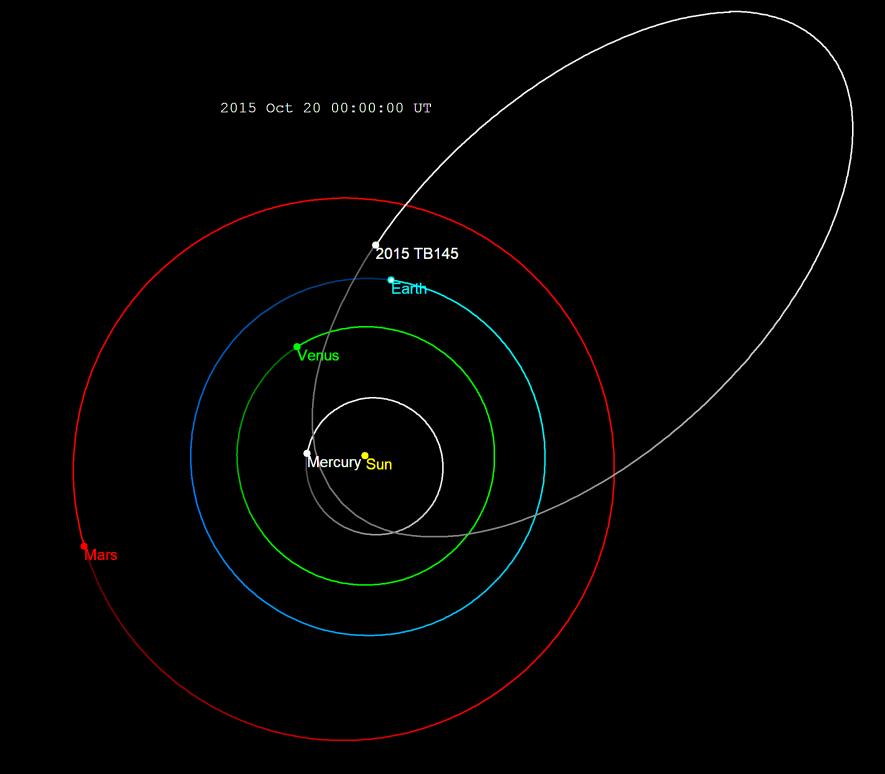 Asteroide hallo