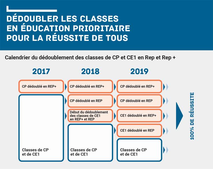 Dp 2017 11 maitriser le francais infographie 2 861293